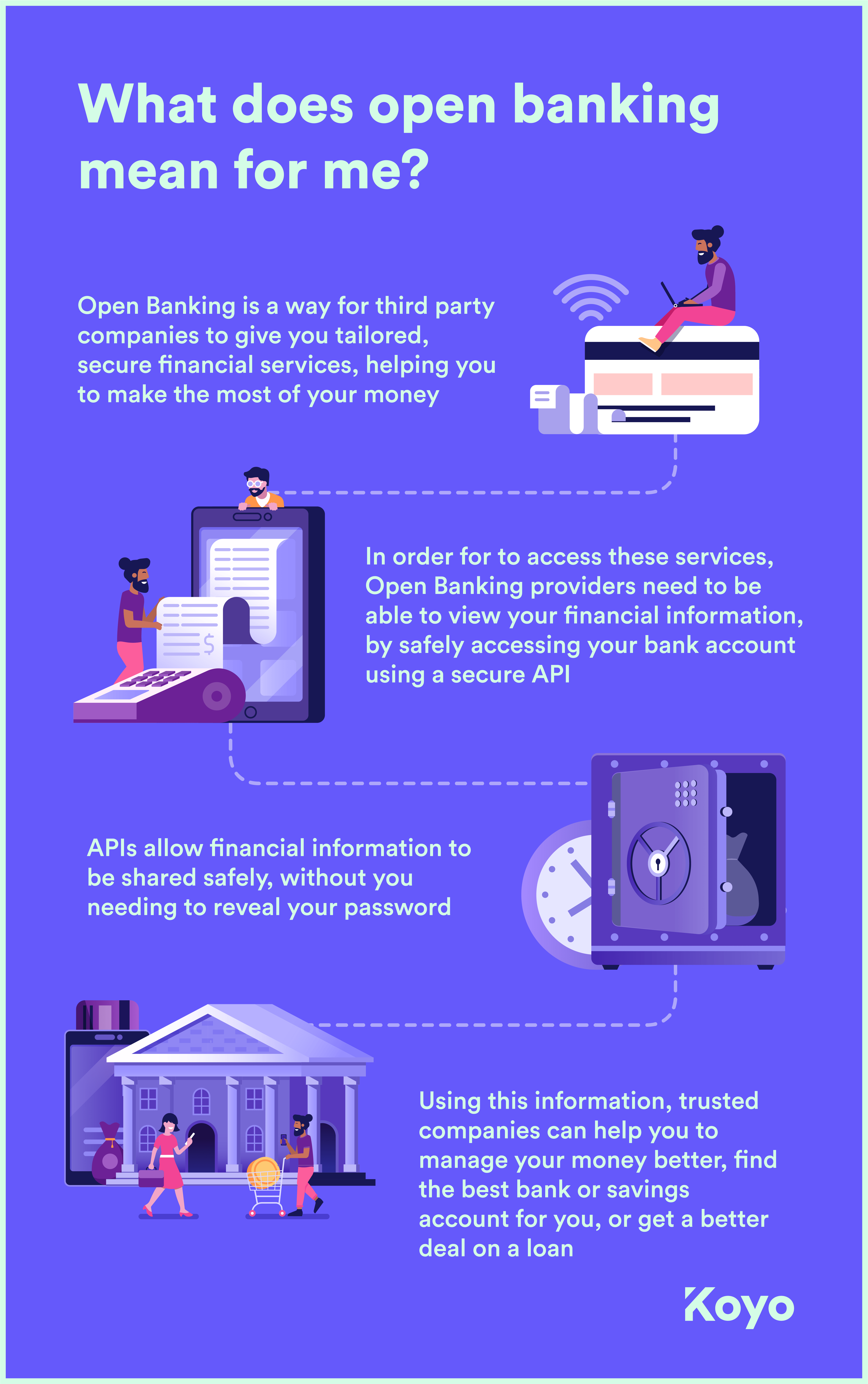 what-does-open-banking-mean-for-me