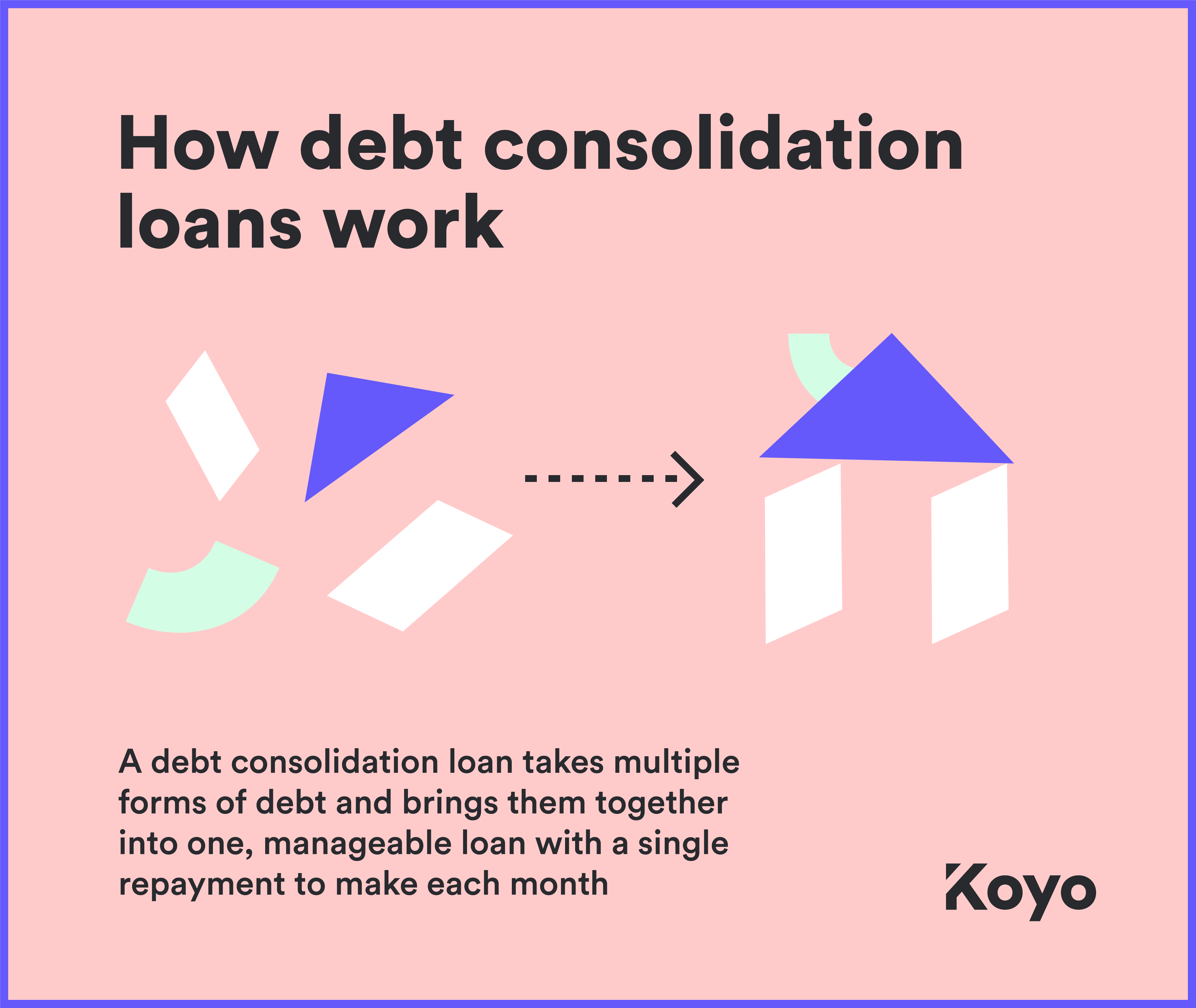 Image showing how a debt consolidation loan takes multiple forms of debt and brings them together into one