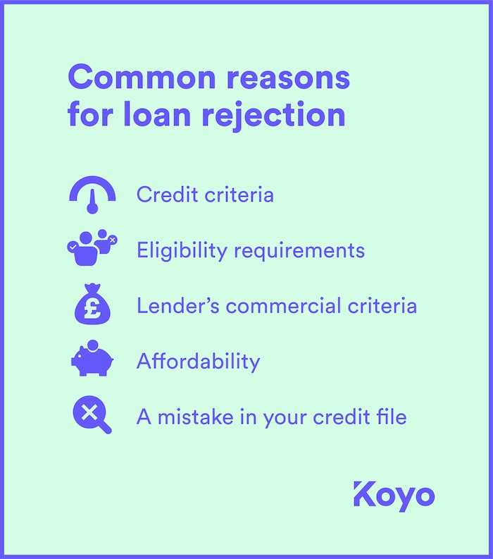 A visual guide to some of the most common reasons for loan rejection