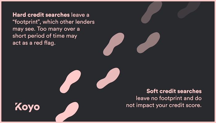 Image showing how avoiding searches can help you to get a car loan with bad credit
