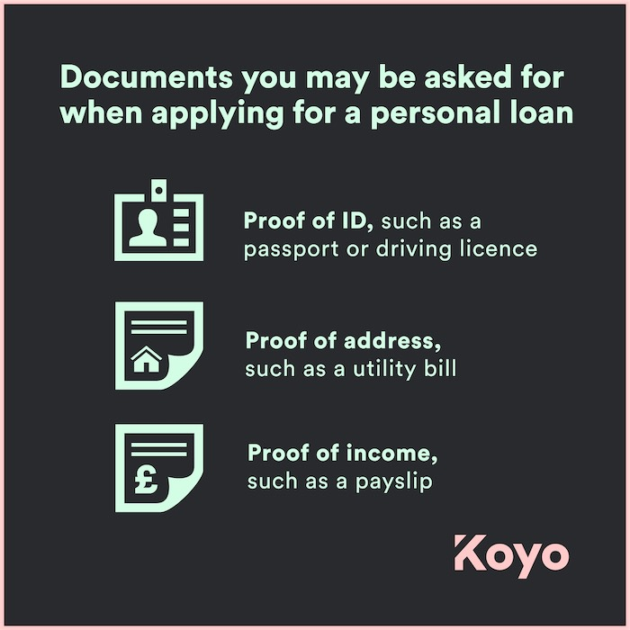 a visual guide to what documents might be required for a personal loan
