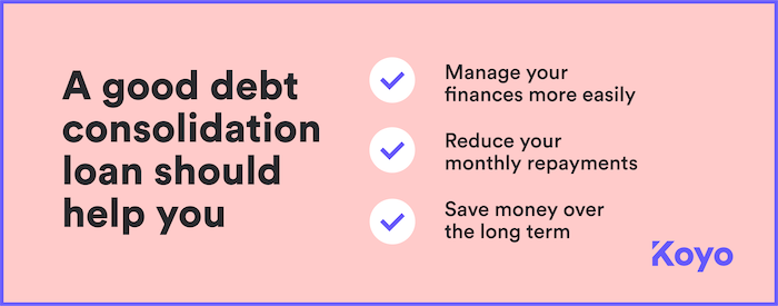 Graphic explaining what a good debt consolidation loan should help you
