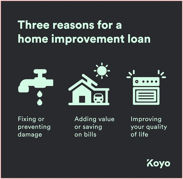An illustration of some of the most common reasons for carrying out home improvements